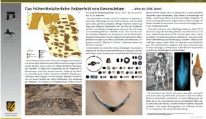 Das Gräberfeld von Gevensleben war 400 Quadratmeter groß. Foto: Seminar für Ur- und Frühgeschichte der Georg-August-Universität Göttingen